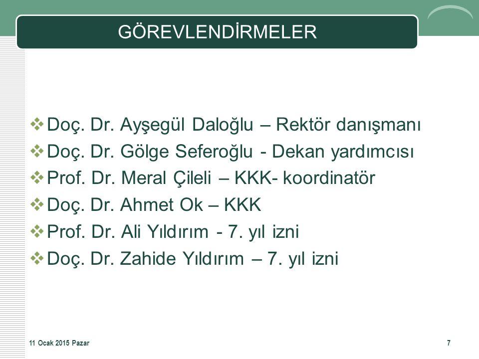 GÖREVLENDİRMELER  Doç. Dr. Ayşegül Daloğlu – Rektör danışmanı  Doç. Dr. Gölge Seferoğlu - Dekan yardımcısı  Prof. Dr. Meral Çileli – KKK- koordinat
