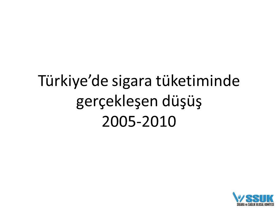 Türkiye'de sigara tüketiminde gerçekleşen düşüş 2005-2010
