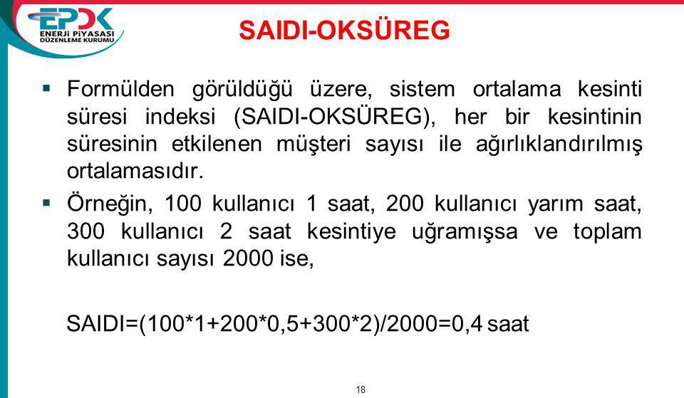 SAIDI-OKSÜREG  Formülden görüldüğü üzere, sistem ortalama kesinti süresi indeksi (SAIDI-OKSÜREG), her bir kesintinin süresinin etkilenen müşteri sayı