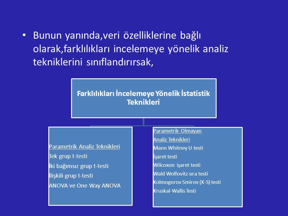 Bunun yanında,veri özelliklerine bağlı olarak,farklılıkları incelemeye yönelik analiz tekniklerini sınıflandırırsak, Farklılıkları İncelemeye Yönelik İstatistik Teknikleri Parametrik Analiz Teknikleri Tek grup t-testi İki bağımsız grup t-testi İlişkili grup t-testi ANOVA ve One Way ANOVA Parametrik Olmayan Analiz Teknikleri Mann Whitney U testi İşaret testi Wilcoxon işaret testi Wald Wolfovitz sıra testi Kolmogorov Smirov (K-S) testi Kruskal-Wallis Testi