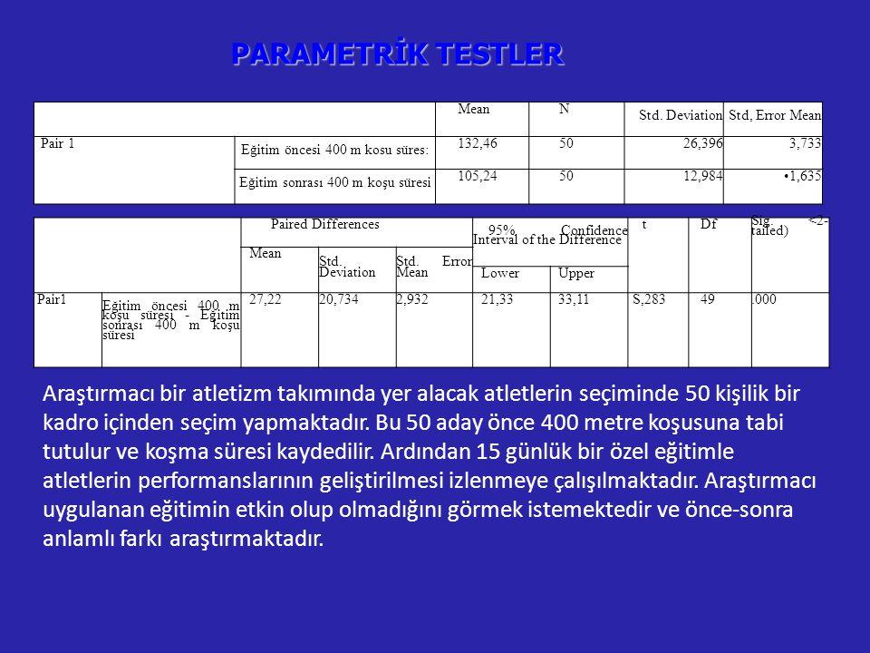 PARAMETRİK TESTLER MeanN Std.
