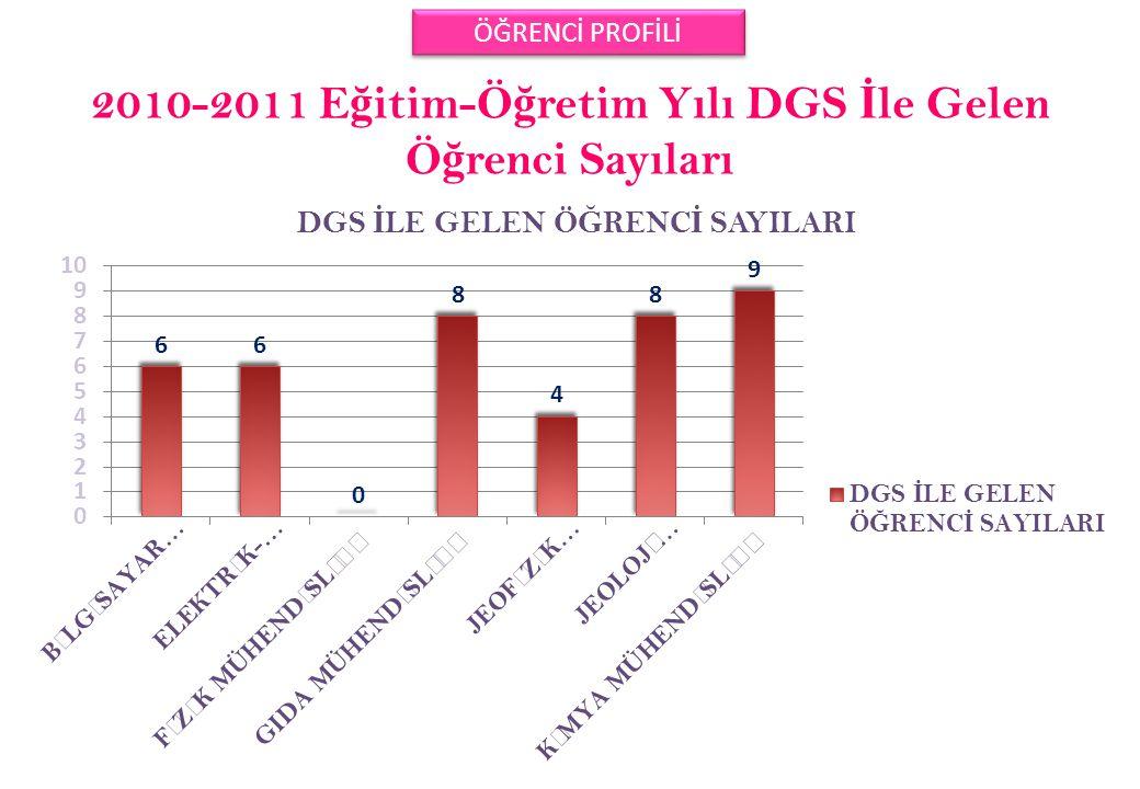 2010-2011 E ğ itim-Ö ğ retim Yılı DGS İ le Gelen Ö ğ renci Sayıları ÖĞRENCİ PROFİLİ