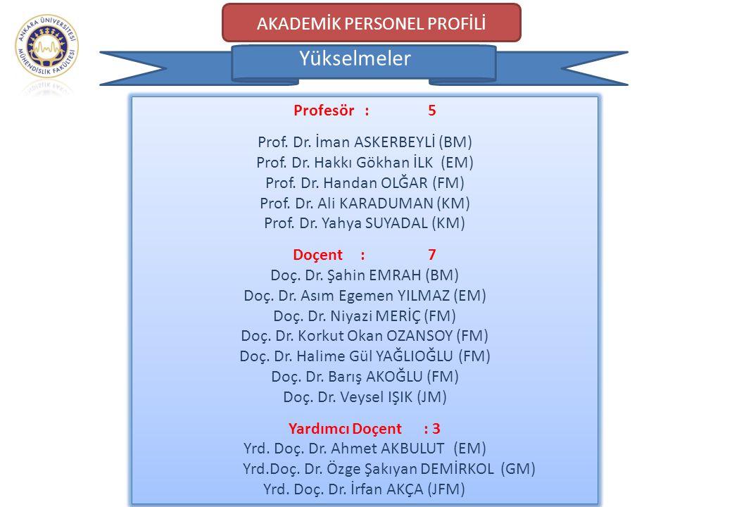 Yükselmeler Profesör : 5 Prof. Dr. İman ASKERBEYLİ (BM) Prof. Dr. Hakkı Gökhan İLK (EM) Prof. Dr. Handan OLĞAR (FM) Prof. Dr. Ali KARADUMAN (KM) Prof.
