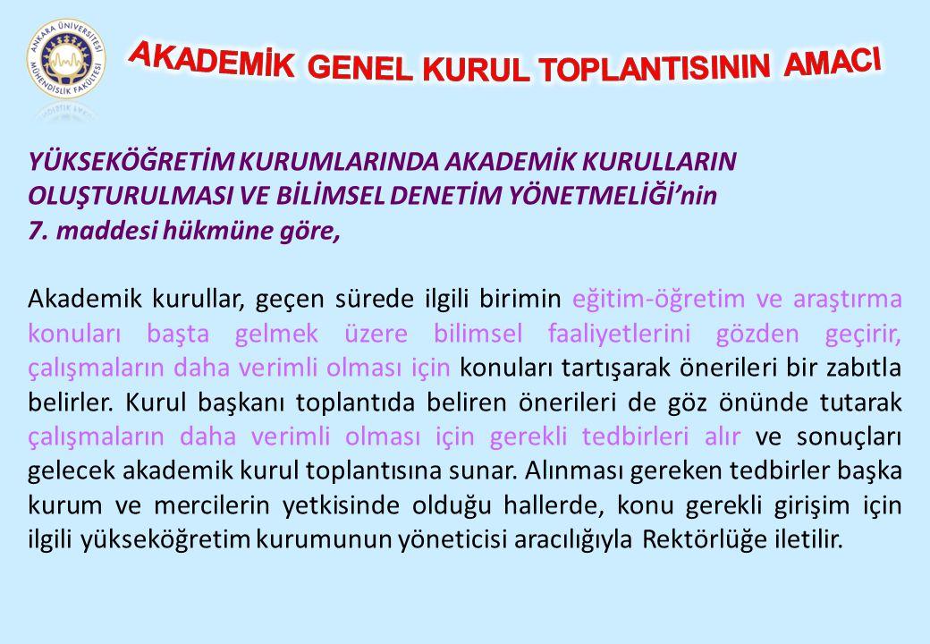 Editörlük & Hakemlik Yapan Öğretim Üyesi Sayıları Bölüm Editörlük/Hakemlik Yapan Öğr.