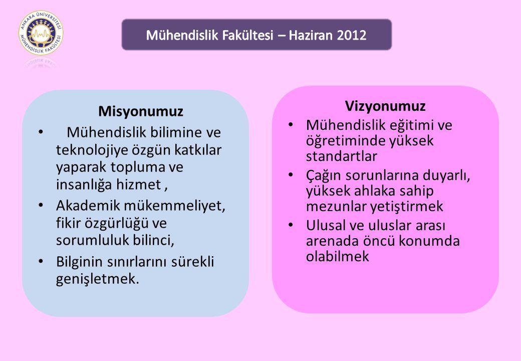 DEKANLIK Prof.Dr. Ali Ulvi YILMAZER Dekan Prof. Dr.