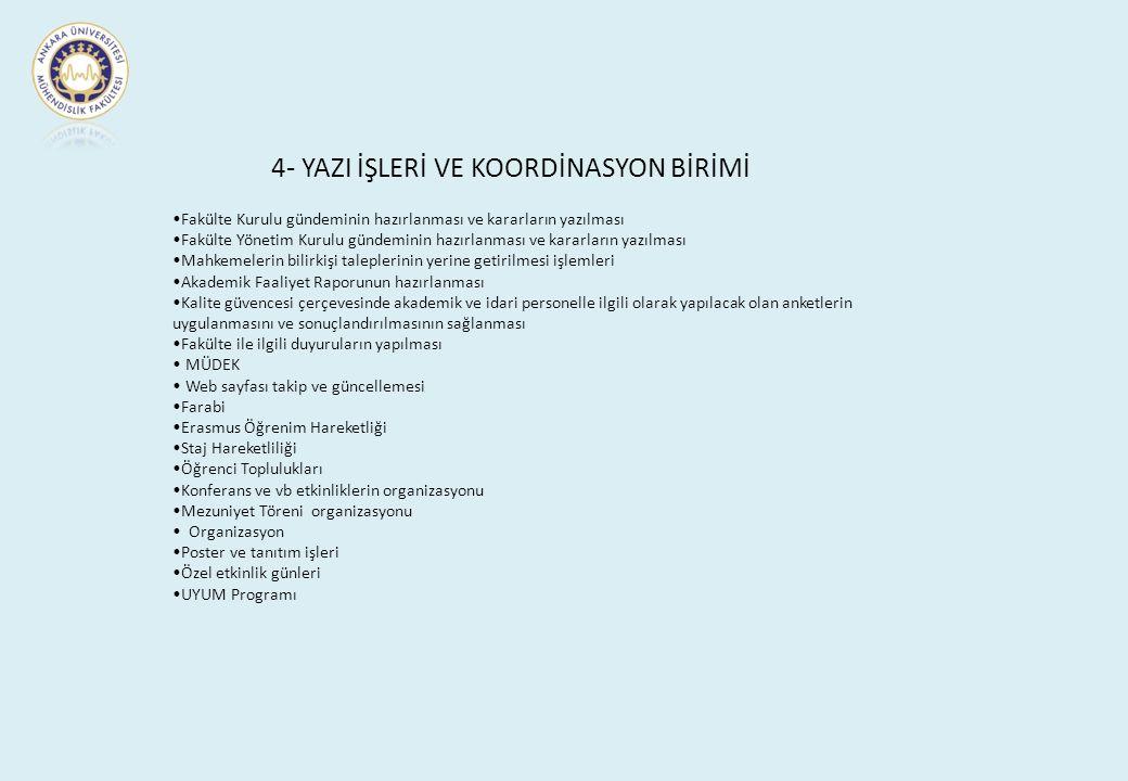 4- YAZI İŞLERİ VE KOORDİNASYON BİRİMİ Fakülte Kurulu gündeminin hazırlanması ve kararların yazılması Fakülte Yönetim Kurulu gündeminin hazırlanması ve
