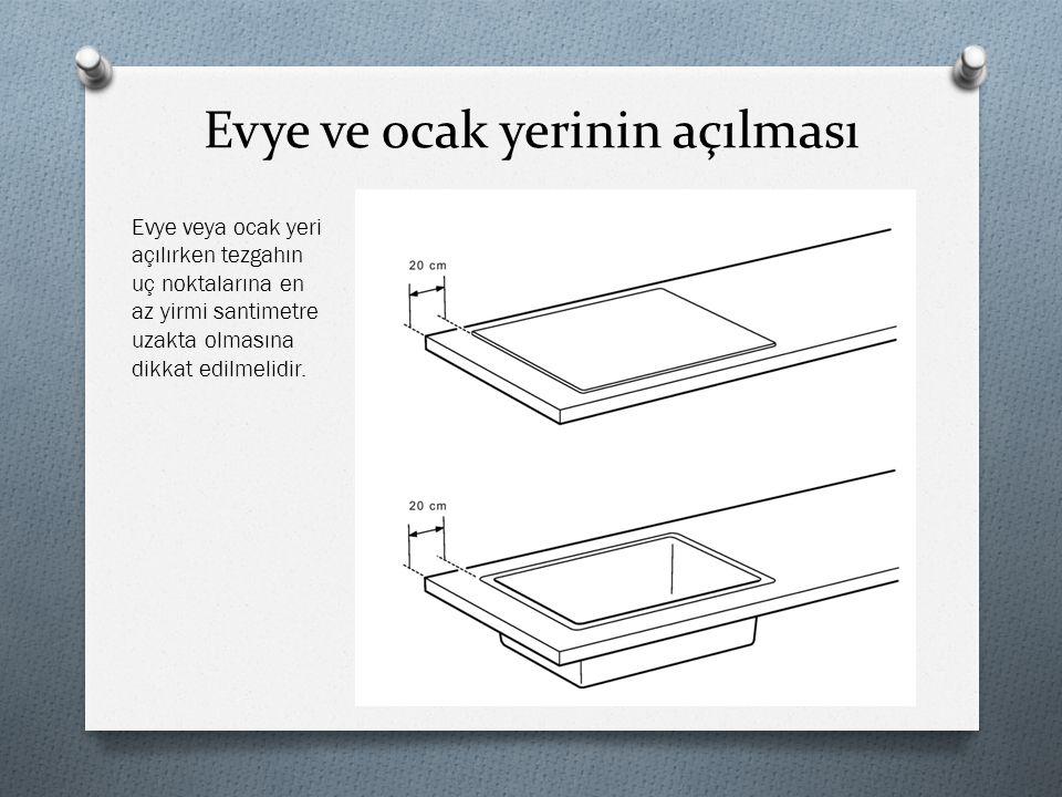 Montaj Tezgahı duvarla arasında 3-4 mm ara olacak şekilde monte ediniz.