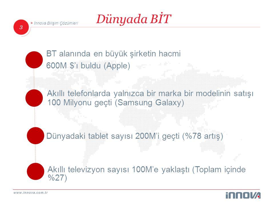 www.innova.com.tr 3 İnnova Bilişim Çözümleri Dünyadaki tablet sayısı 200M'i geçti (%78 artış) Dünyada BİT BT alanında en büyük şirketin hacmi 600M $'ı