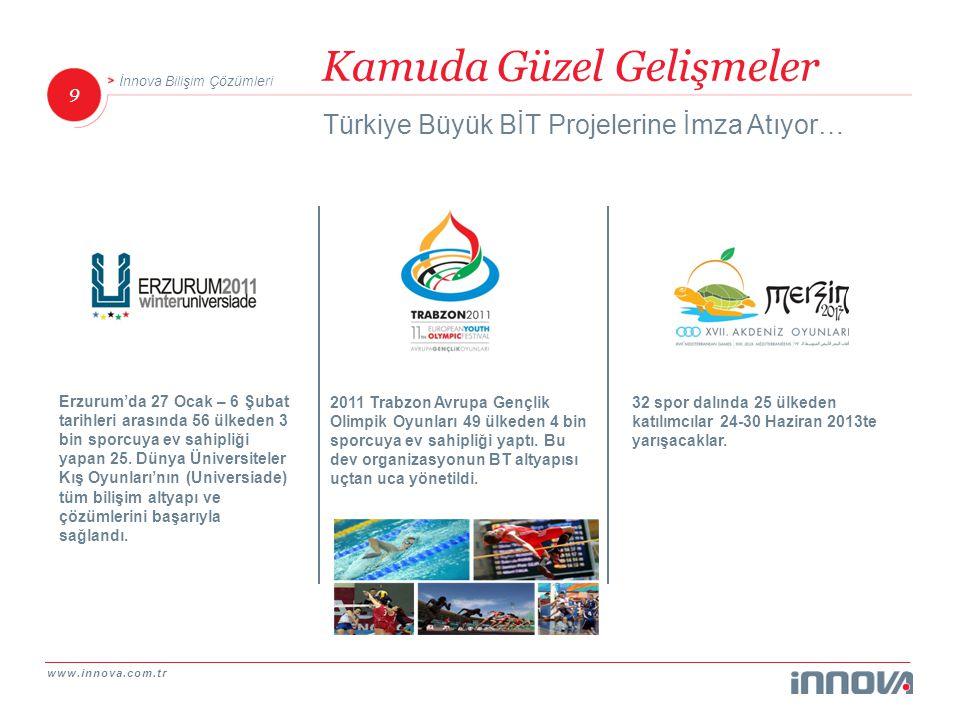 www.innova.com.tr 9 İnnova Bilişim Çözümleri Kamuda Güzel Gelişmeler Türkiye Büyük BİT Projelerine İmza Atıyor… Erzurum'da 27 Ocak – 6 Şubat tarihleri