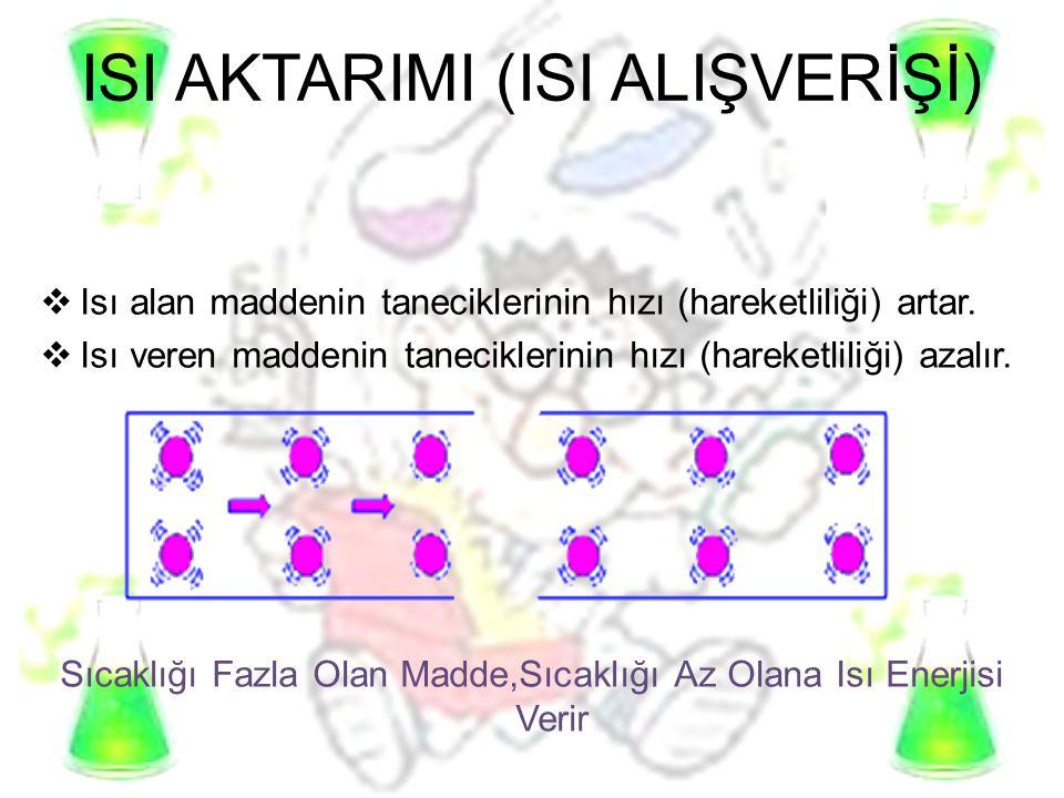 ISI AKTARIMI (ISI ALIŞVERİŞİ)  Isı alan maddenin taneciklerinin hızı (hareketliliği) artar.  Isı veren maddenin taneciklerinin hızı (hareketliliği)