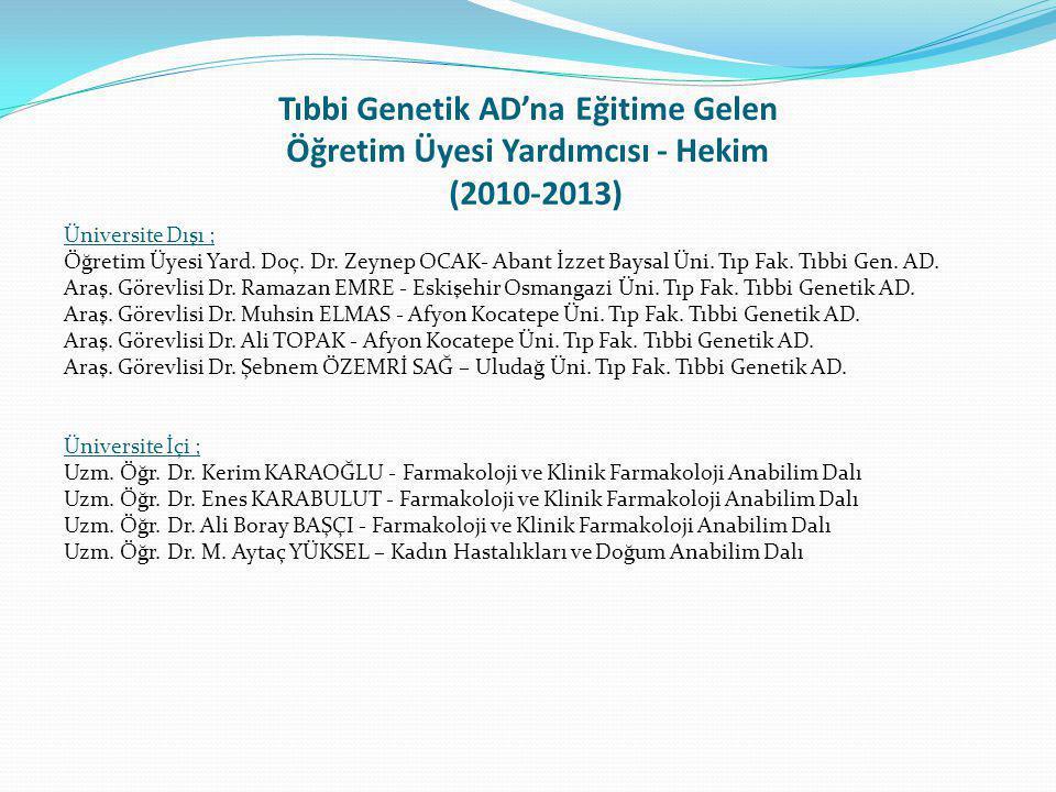 Tıbbi Genetik AD'na Eğitime Gelen Öğretim Üyesi Yardımcısı - Hekim (2010-2013) Üniversite Dışı ; Öğretim Üyesi Yard. Doç. Dr. Zeynep OCAK- Abant İzzet