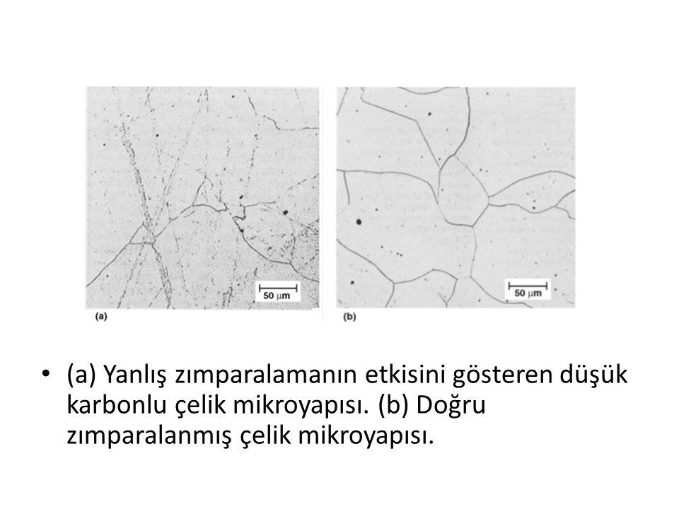 (a) Yanlış zımparalamanın etkisini gösteren düşük karbonlu çelik mikroyapısı. (b) Doğru zımparalanmış çelik mikroyapısı.