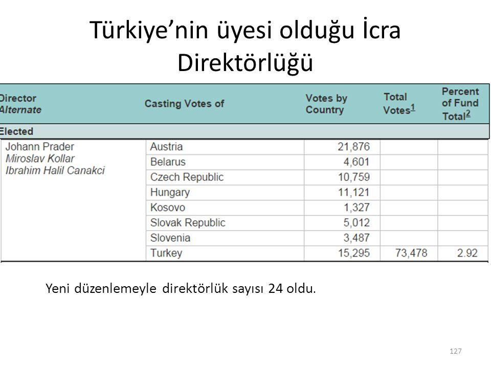 Türkiye'nin üyesi olduğu İcra Direktörlüğü 127 Yeni düzenlemeyle direktörlük sayısı 24 oldu.