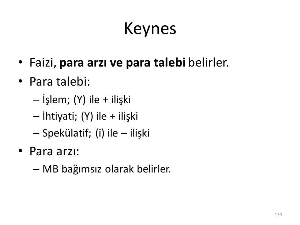 Keynes Faizi, para arzı ve para talebi belirler. Para talebi: – İşlem; (Y) ile + ilişki – İhtiyati; (Y) ile + ilişki – Spekülatif; (i) ile – ilişki Pa