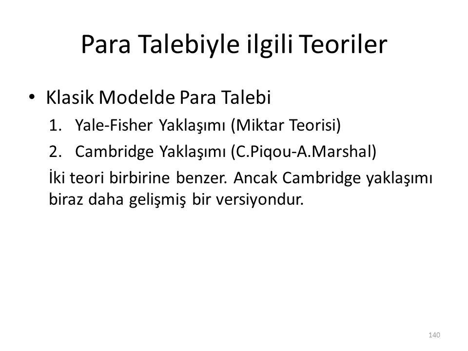 Para Talebiyle ilgili Teoriler Klasik Modelde Para Talebi 1.Yale-Fisher Yaklaşımı (Miktar Teorisi) 2.Cambridge Yaklaşımı (C.Piqou-A.Marshal) İki teori