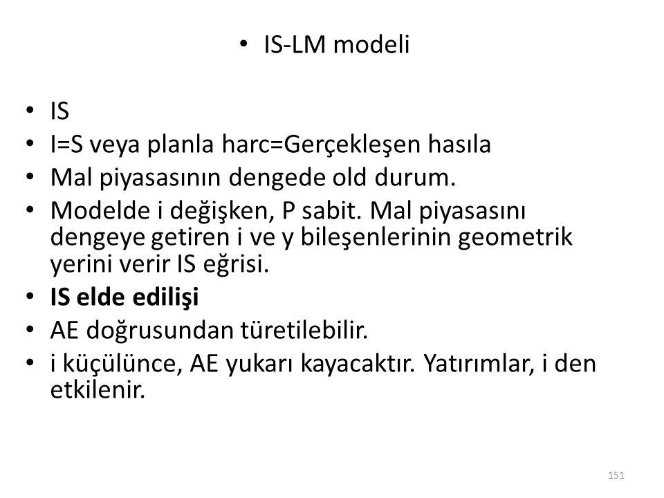 IS-LM modeli IS I=S veya planla harc=Gerçekleşen hasıla Mal piyasasının dengede old durum. Modelde i değişken, P sabit. Mal piyasasını dengeye getiren