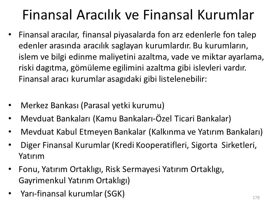 Finansal Aracılık ve Finansal Kurumlar Finansal aracılar, finansal piyasalarda fon arz edenlerle fon talep edenler arasında aracılık saglayan kurumlar