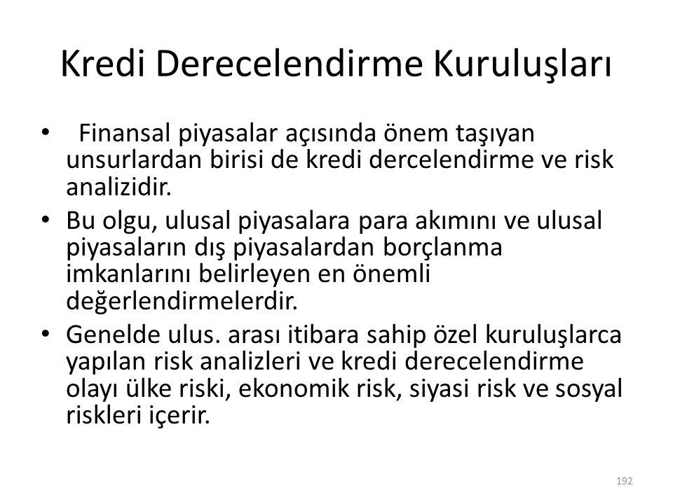 Kredi Derecelendirme Kuruluşları Finansal piyasalar açısında önem taşıyan unsurlardan birisi de kredi dercelendirme ve risk analizidir. Bu olgu, ulusa