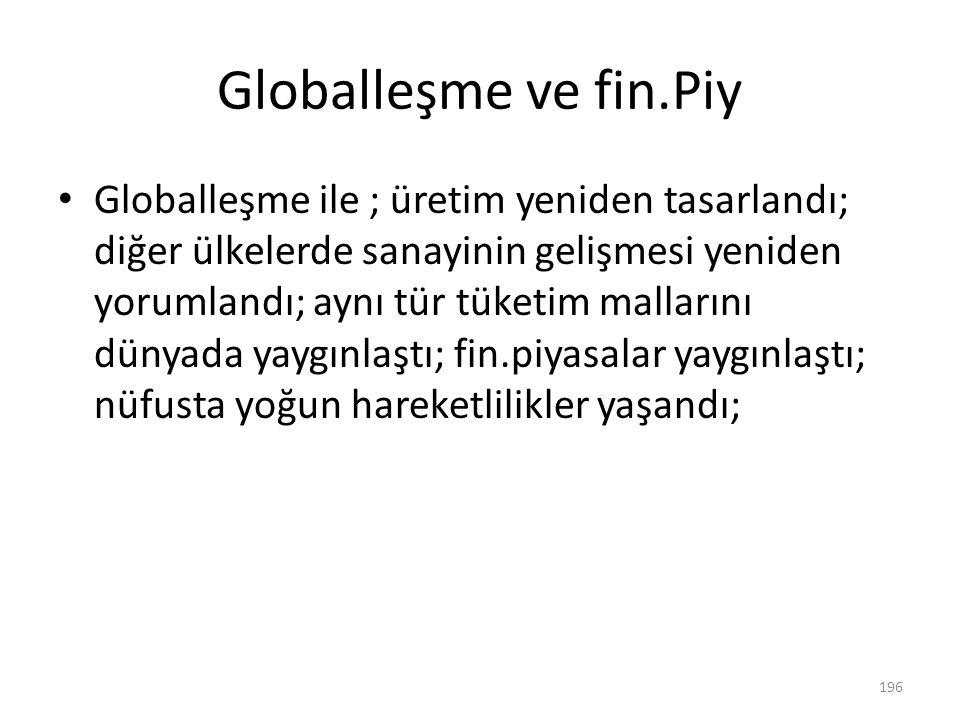 Globalleşme ve fin.Piy Globalleşme ile ; üretim yeniden tasarlandı; diğer ülkelerde sanayinin gelişmesi yeniden yorumlandı; aynı tür tüketim mallarını