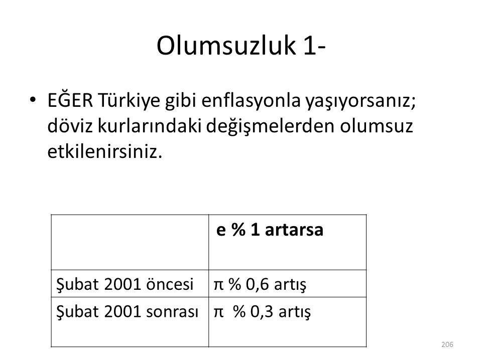 Olumsuzluk 1- EĞER Türkiye gibi enflasyonla yaşıyorsanız; döviz kurlarındaki değişmelerden olumsuz etkilenirsiniz. 206 e % 1 artarsa Şubat 2001 öncesi