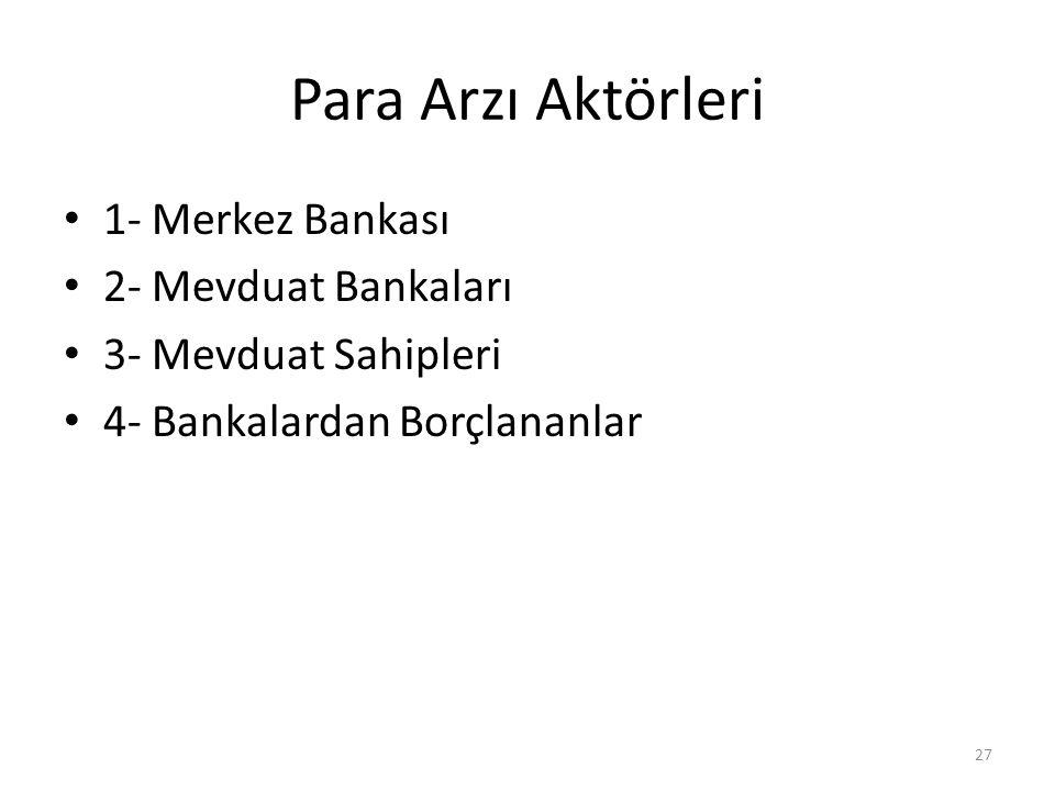 Para Arzı Aktörleri 1- Merkez Bankası 2- Mevduat Bankaları 3- Mevduat Sahipleri 4- Bankalardan Borçlananlar 27