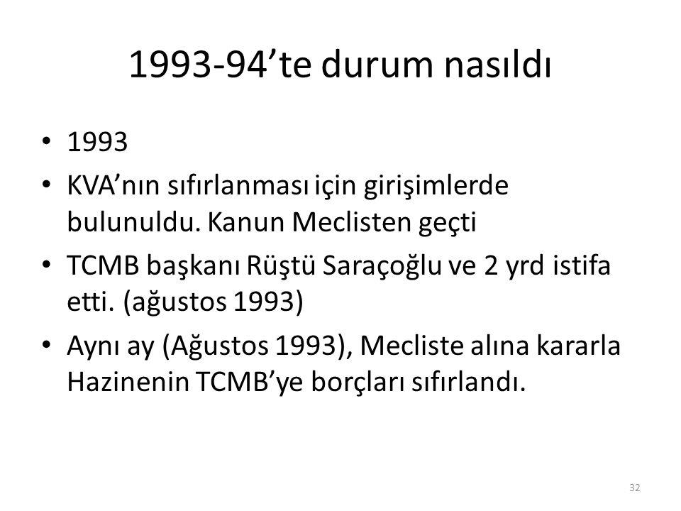 1993-94'te durum nasıldı 1993 KVA'nın sıfırlanması için girişimlerde bulunuldu. Kanun Meclisten geçti TCMB başkanı Rüştü Saraçoğlu ve 2 yrd istifa ett