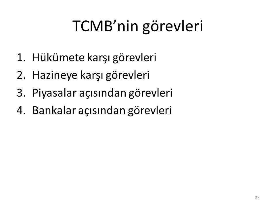 TCMB'nin görevleri 1.Hükümete karşı görevleri 2.Hazineye karşı görevleri 3.Piyasalar açısından görevleri 4.Bankalar açısından görevleri 35