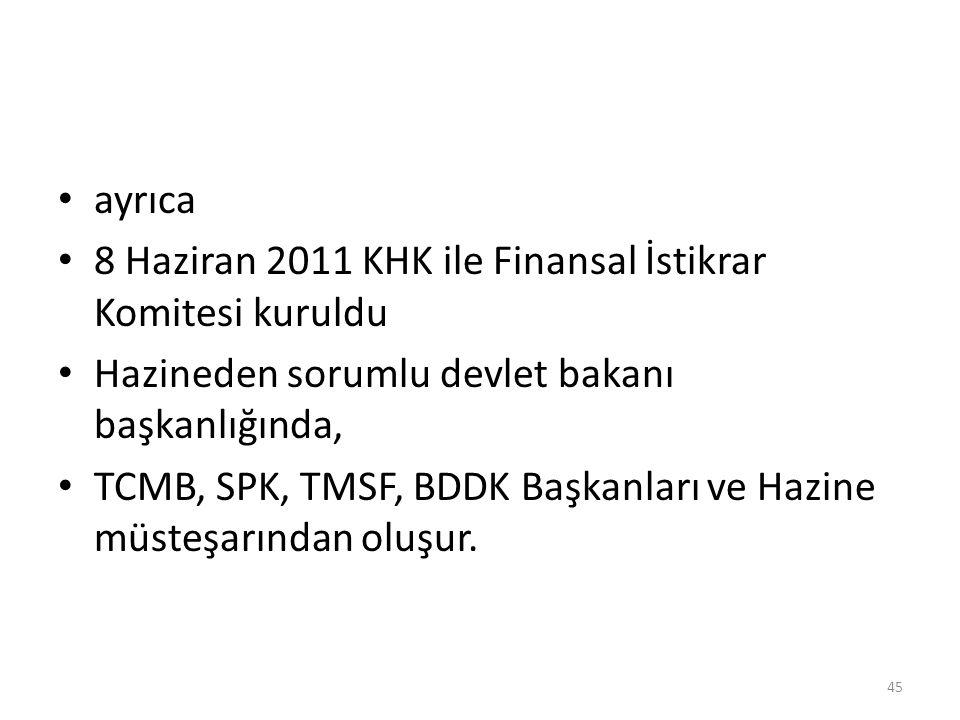 ayrıca 8 Haziran 2011 KHK ile Finansal İstikrar Komitesi kuruldu Hazineden sorumlu devlet bakanı başkanlığında, TCMB, SPK, TMSF, BDDK Başkanları ve Ha