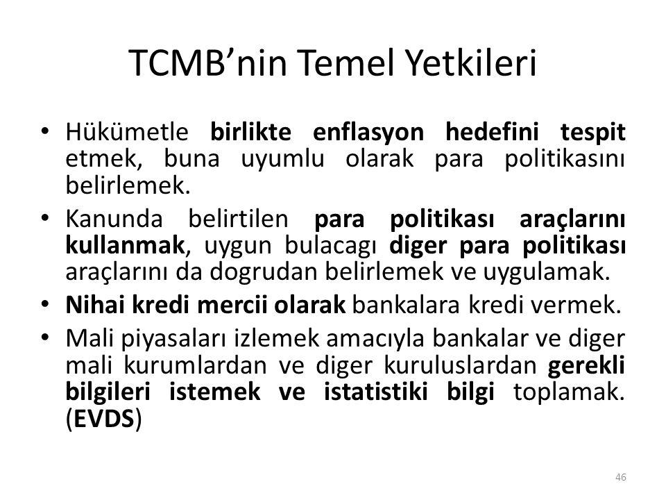 TCMB'nin Temel Yetkileri Hükümetle birlikte enflasyon hedefini tespit etmek, buna uyumlu olarak para politikasını belirlemek. Kanunda belirtilen para