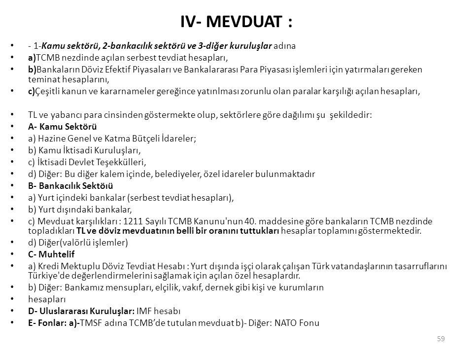 IV- MEVDUAT : - 1-Kamu sektörü, 2-bankacılık sektörü ve 3-diğer kuruluşlar adına a)TCMB nezdinde açılan serbest tevdiat hesapları, b)Bankaların Döviz