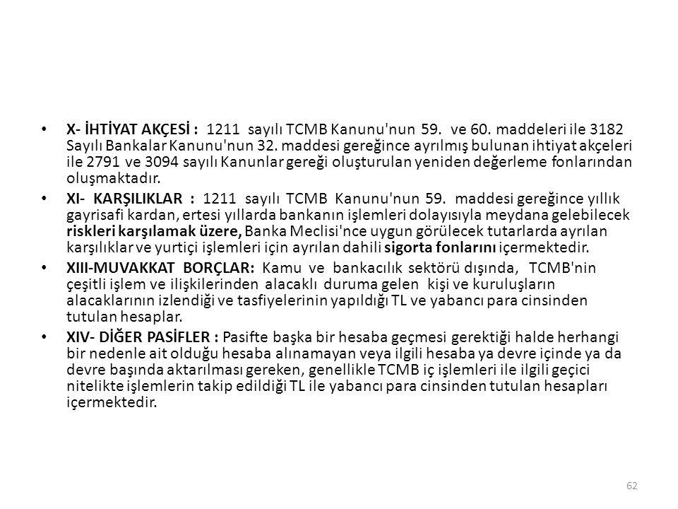 X- İHTİYAT AKÇESİ : 1211 sayılı TCMB Kanunu'nun 59. ve 60. maddeleri ile 3182 Sayılı Bankalar Kanunu'nun 32. maddesi gereğince ayrılmış bulunan ihtiya