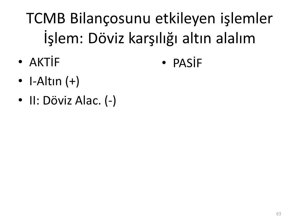 TCMB Bilançosunu etkileyen işlemler İşlem: Döviz karşılığı altın alalım AKTİF I-Altın (+) II: Döviz Alac. (-) PASİF 63