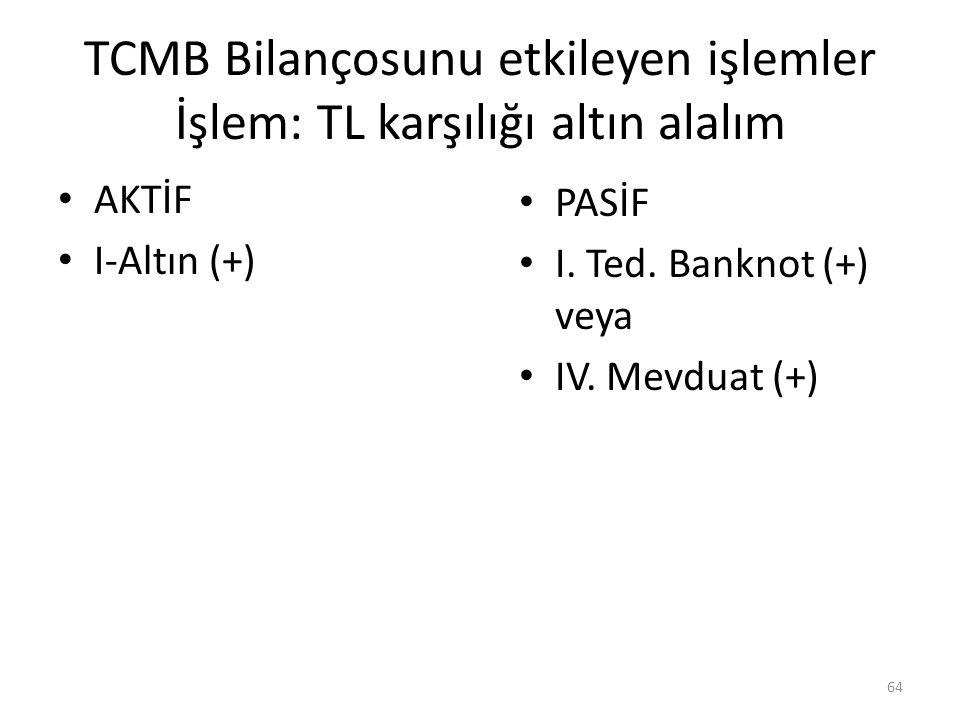 TCMB Bilançosunu etkileyen işlemler İşlem: TL karşılığı altın alalım AKTİF I-Altın (+) PASİF I. Ted. Banknot (+) veya IV. Mevduat (+) 64