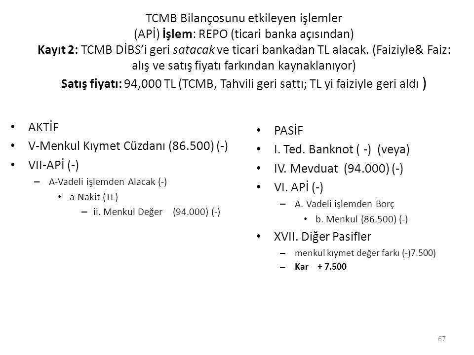 TCMB Bilançosunu etkileyen işlemler (APİ) İşlem: REPO (ticari banka açısından) Kayıt 2: TCMB DİBS'i geri satacak ve ticari bankadan TL alacak. (Faiziy