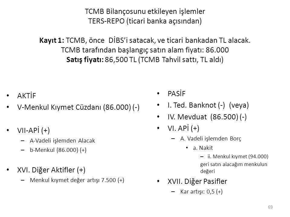 TCMB Bilançosunu etkileyen işlemler TERS-REPO (ticari banka açısından) Kayıt 1: TCMB, önce DİBS'i satacak, ve ticari bankadan TL alacak. TCMB tarafınd