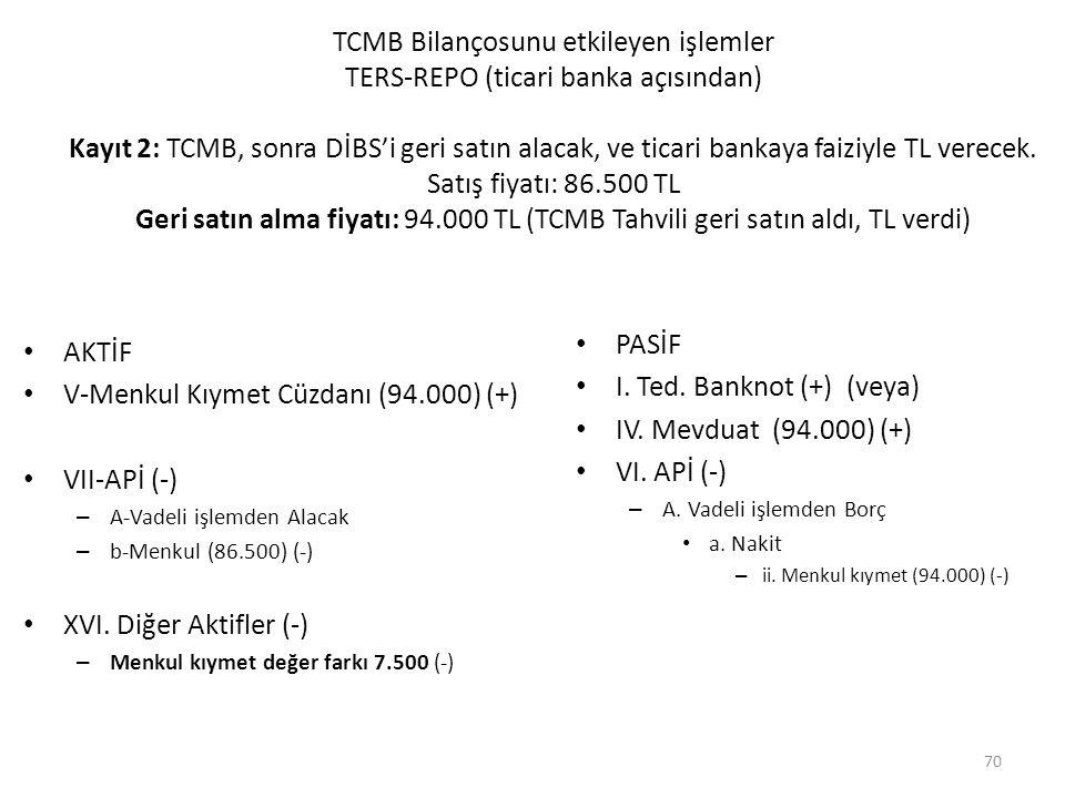 TCMB Bilançosunu etkileyen işlemler TERS-REPO (ticari banka açısından) Kayıt 2: TCMB, sonra DİBS'i geri satın alacak, ve ticari bankaya faiziyle TL ve