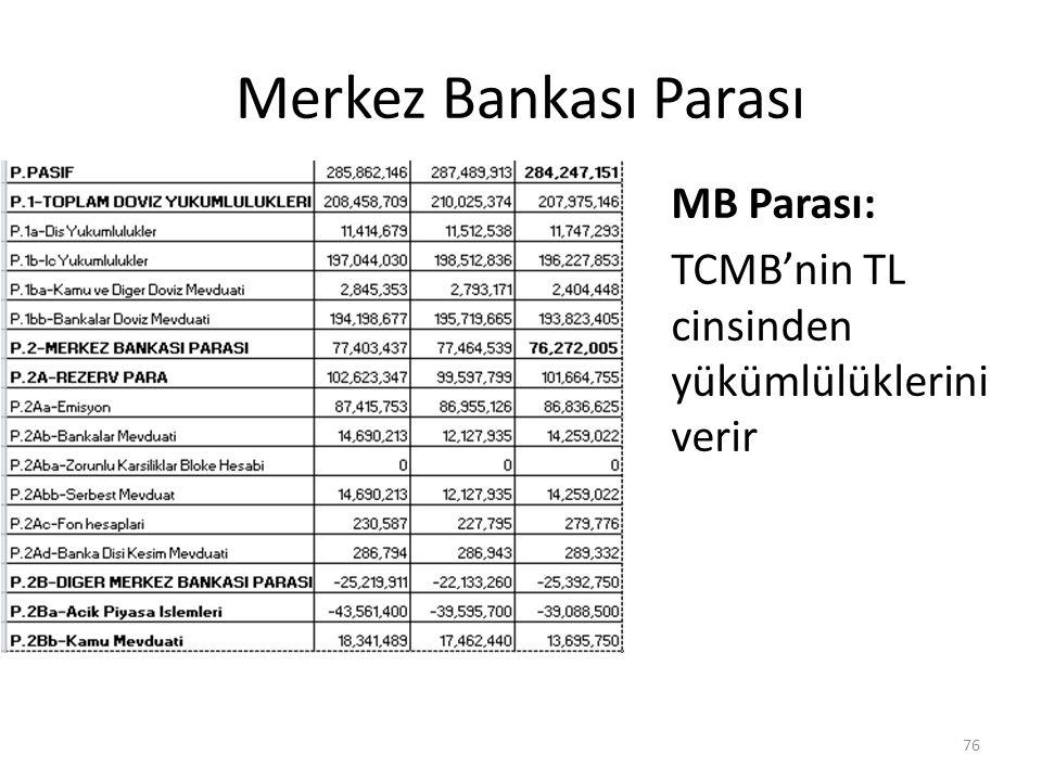 Merkez Bankası Parası MB Parası: TCMB'nin TL cinsinden yükümlülüklerini verir 76
