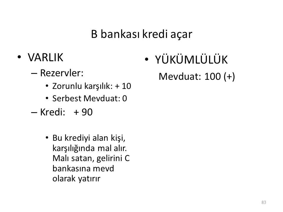 B bankası kredi açar VARLIK – Rezervler: Zorunlu karşılık: + 10 Serbest Mevduat: 0 – Kredi:+ 90 Bu krediyi alan kişi, karşılığında mal alır. Malı sata