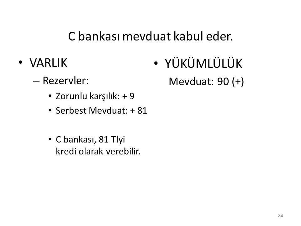 C bankası mevduat kabul eder. VARLIK – Rezervler: Zorunlu karşılık: + 9 Serbest Mevduat: + 81 C bankası, 81 Tlyi kredi olarak verebilir. YÜKÜMLÜLÜK Me