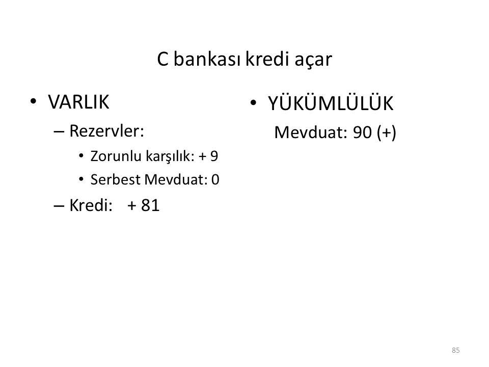 C bankası kredi açar VARLIK – Rezervler: Zorunlu karşılık: + 9 Serbest Mevduat: 0 – Kredi:+ 81 YÜKÜMLÜLÜK Mevduat: 90 (+) 85