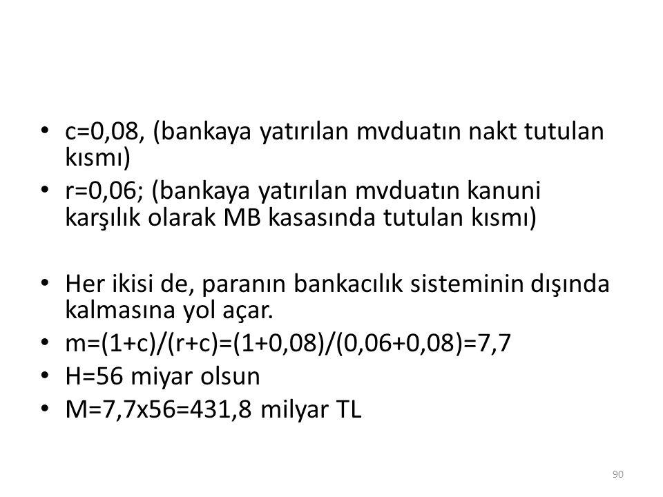 c=0,08, (bankaya yatırılan mvduatın nakt tutulan kısmı) r=0,06; (bankaya yatırılan mvduatın kanuni karşılık olarak MB kasasında tutulan kısmı) Her iki