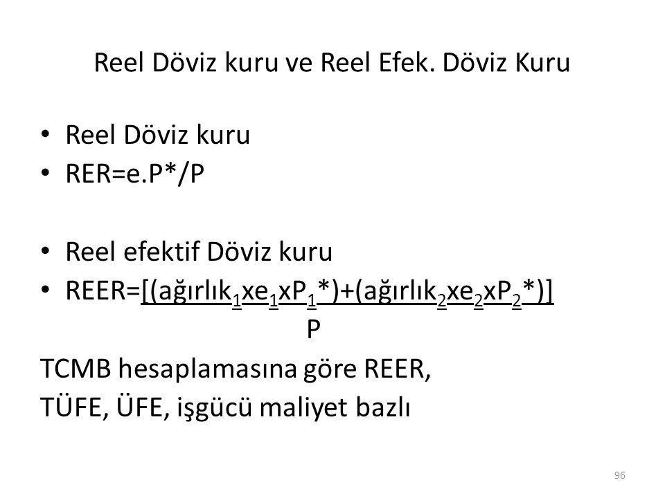 Reel Döviz kuru ve Reel Efek. Döviz Kuru Reel Döviz kuru RER=e.P*/P Reel efektif Döviz kuru REER=[(ağırlık 1 xe 1 xP 1 *)+(ağırlık 2 xe 2 xP 2 *)] P T