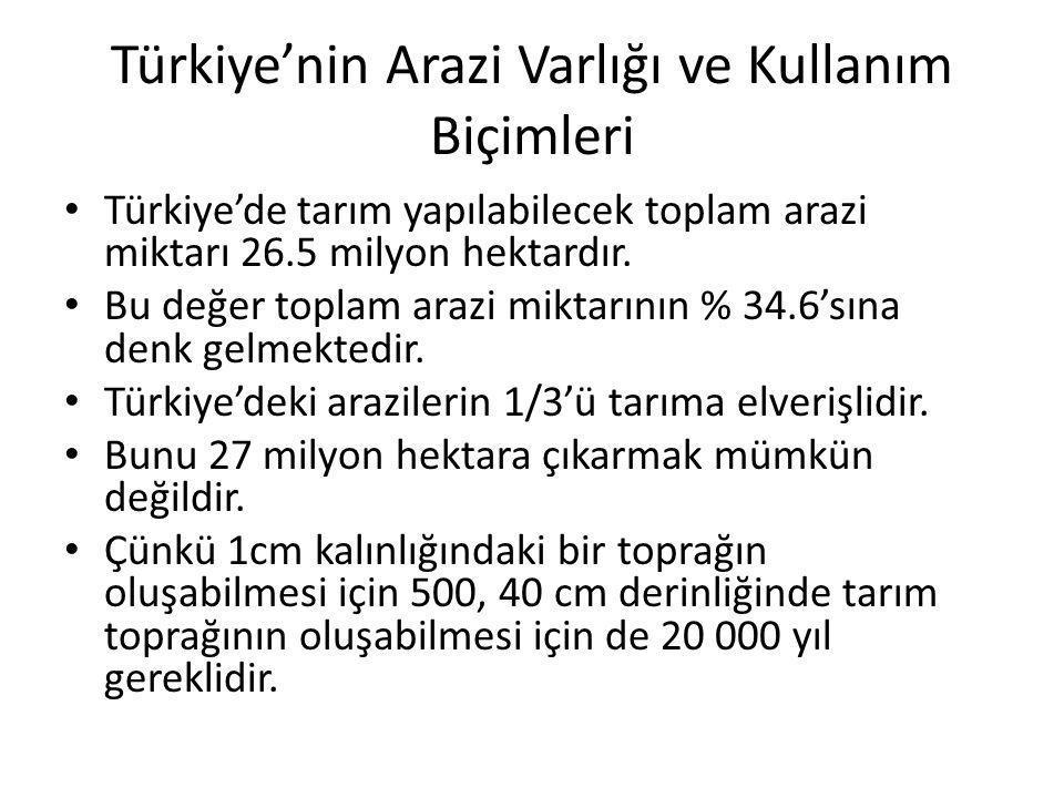 Türkiye'nin Arazi Varlığı ve Kullanım Biçimleri Türkiye'de tarım yapılabilecek toplam arazi miktarı 26.5 milyon hektardır. Bu değer toplam arazi mikta