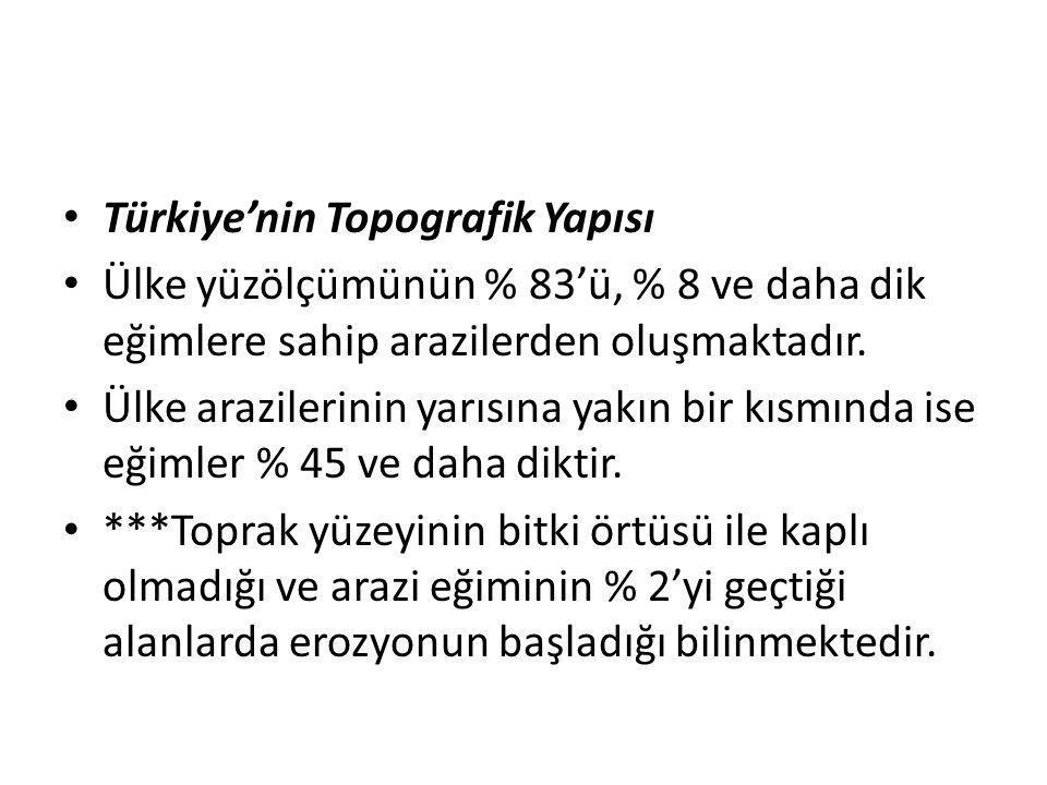 Türkiye'nin Topografik Yapısı Ülke yüzölçümünün % 83'ü, % 8 ve daha dik eğimlere sahip arazilerden oluşmaktadır. Ülke arazilerinin yarısına yakın bir