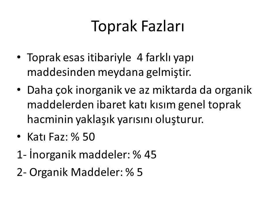 Türkiye'nin Arazi Varlığı ve Kullanım Biçimleri Türkiye'de tarım yapılabilecek toplam arazi miktarı 26.5 milyon hektardır.