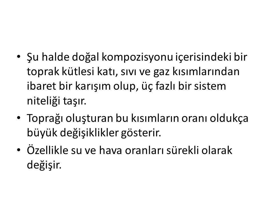 Türkiye'nin Başlıca Genetik Toprak Tipleri I.