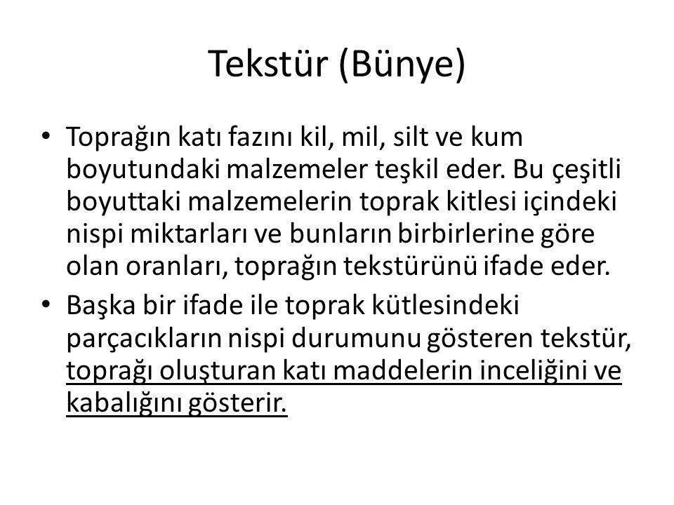 Türkiye'nin Toprak ve Arazi Özellikleri Topraklarımız aşırı derecede yorulmuştur.