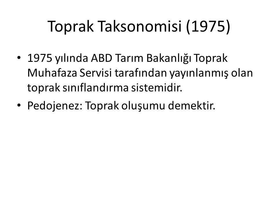 Toprak Taksonomisi (1975) 1975 yılında ABD Tarım Bakanlığı Toprak Muhafaza Servisi tarafından yayınlanmış olan toprak sınıflandırma sistemidir. Pedoje