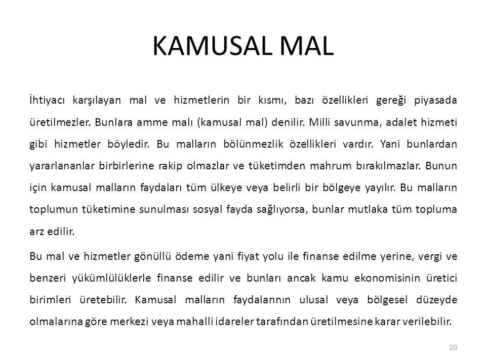 KAMUSAL MAL İhtiyacı karşılayan mal ve hizmetlerin bir kısmı, bazı özellikleri gereği piyasada üretilmezler.