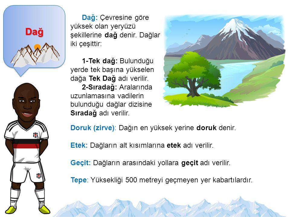 Dağ: Çevresine göre yüksek olan yeryüzü şekillerine dağ denir. Dağlar iki çeşittir: 1-Tek dağ: Bulunduğu yerde tek başına yükselen dağa Tek Dağ adı ve